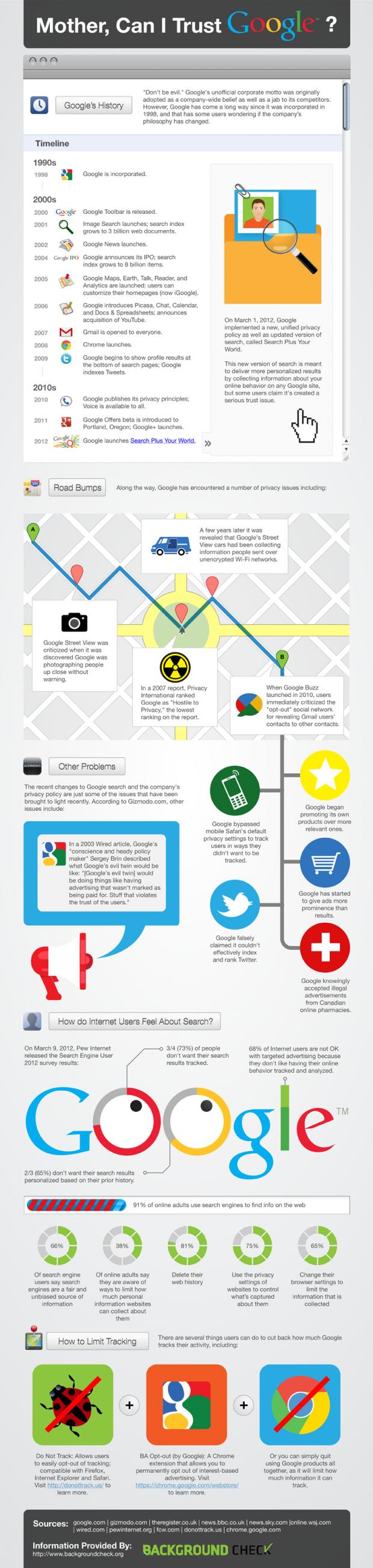 Is Google Safe?
