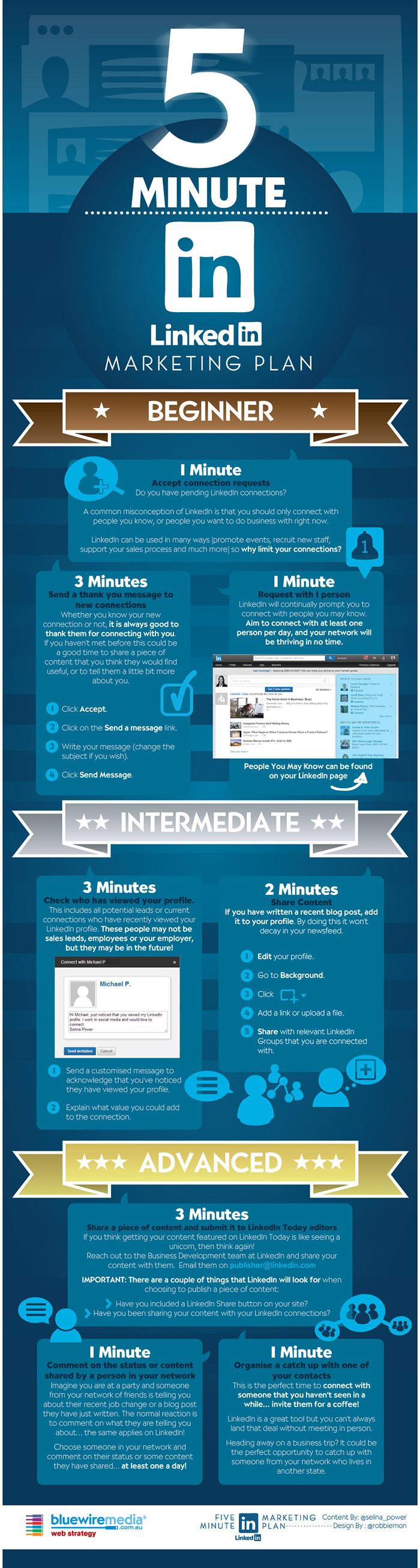 5-minute-linkedin-lesson
